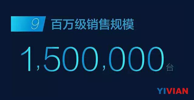<b>暴风科技董事长冯鑫透露暴风魔镜的总销量达150万 已发布了5代产品</b>